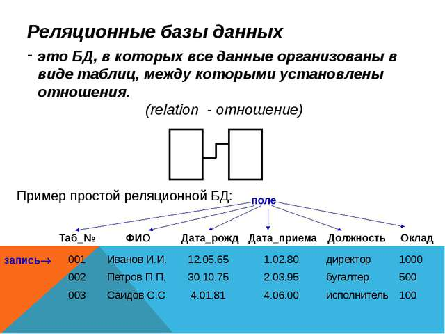 Реляционные базы данных это БД, в которых все данные организованы в виде табл...