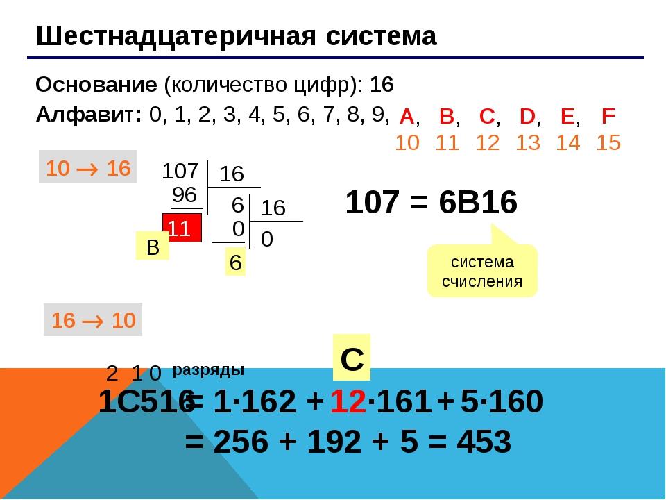 Шестнадцатеричная система Основание (количество цифр): 16 Алфавит: 0, 1, 2,...