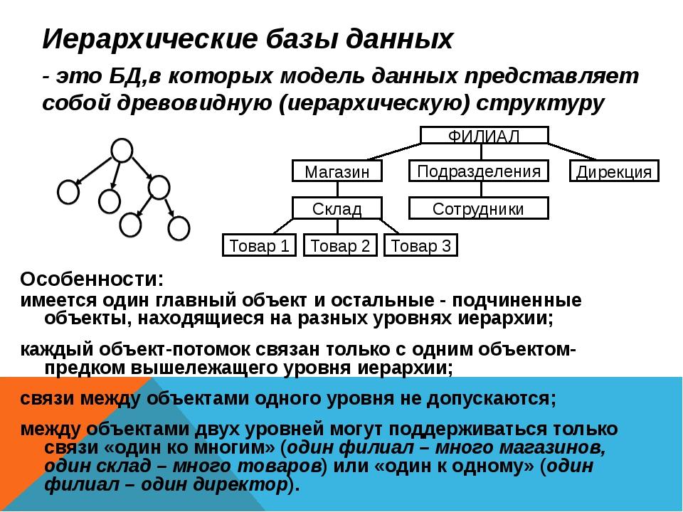 Иерархические базы данных имеется один главный объект и остальные - подчиненн...