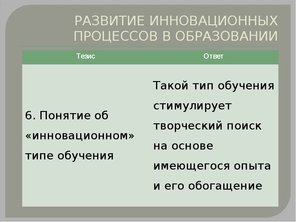 РАЗВИТИЕ ИННОВАЦИОННЫХ ПРОЦЕССОВ В ОБРАЗОВАНИИ Тезис Ответ 6. Понятие об «инн...