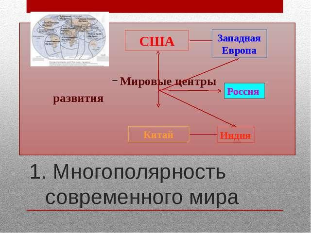 1. Многополярность современного мира Мировые центры развития США Западная Е...