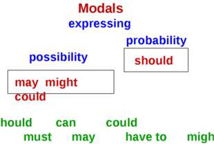 Modals expressing possibility probability may might could should should can c