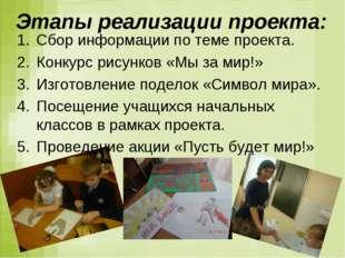 Этапы реализации проекта: Сбор информации по теме проекта. Конкурс рисунков «