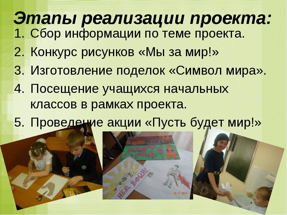Этапы реализации проекта: Сбор информации по теме проекта. Конкурс рисунков «...