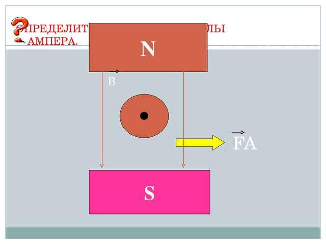 ОПРЕДЕЛИТЬ НАПРАВЛЕНИЕ СИЛЫ АМПЕРА.Определить направление силы Ампера: В N S...