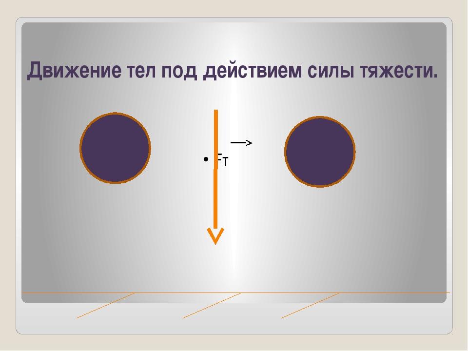 Движение тел под действием силы тяжести. Fт