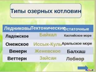 Вопрос Ответ Янцзы Дунай Урал Байкал Памир 1Какая река самая длинная в Азии?