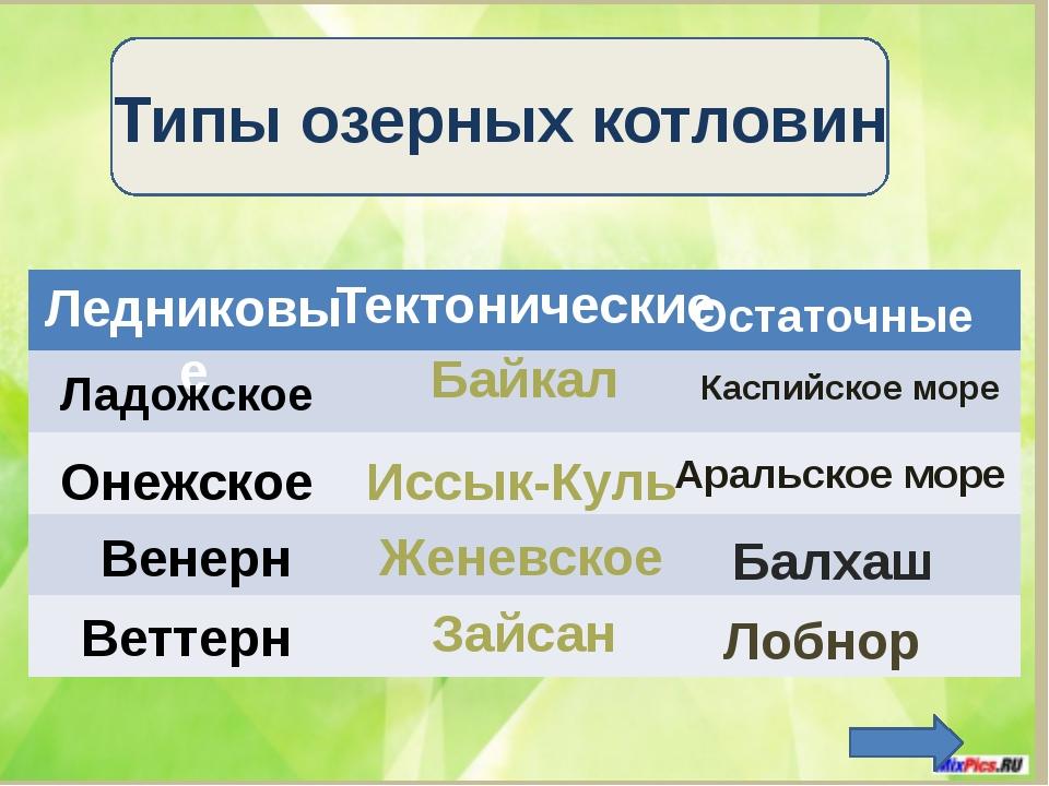 Вопрос Ответ Янцзы Дунай Урал Байкал Памир 1Какая река самая длинная в Азии?...
