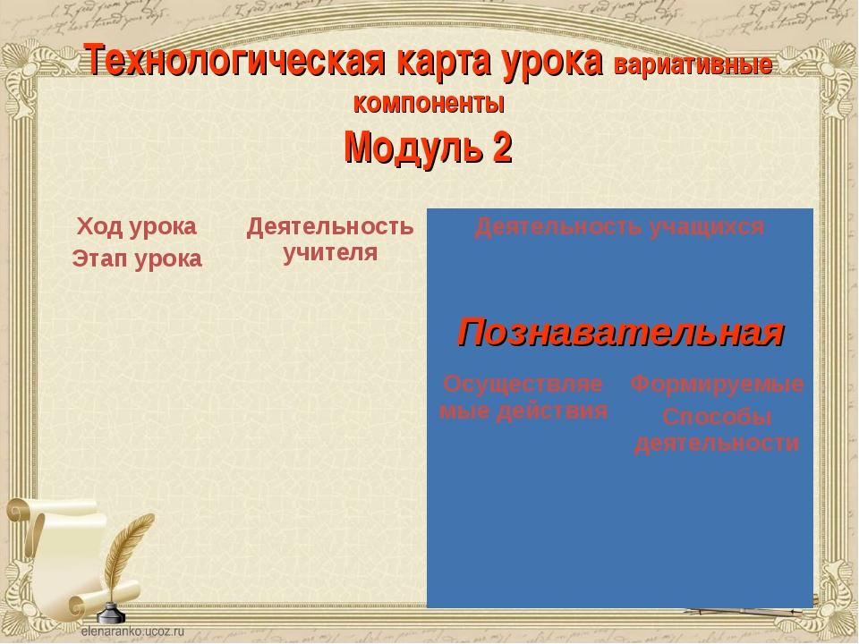 Технологическая карта урока вариативные компоненты Модуль 2 Ход урока Этап у...