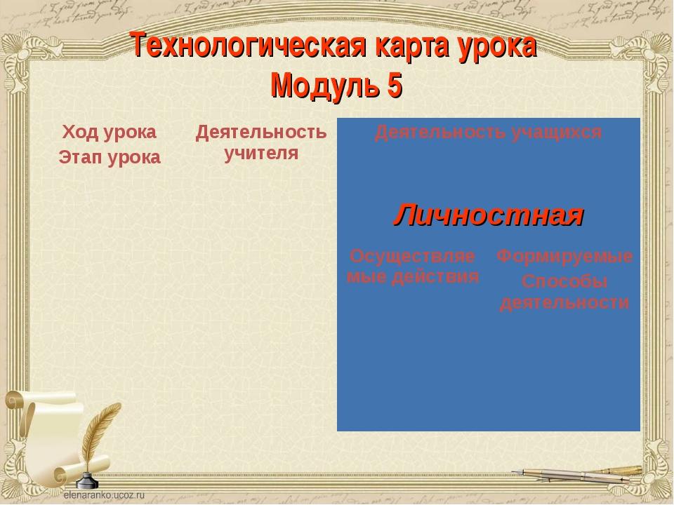 Технологическая карта урока Модуль 5 Ход урока Этап урокаДеятельность учите...