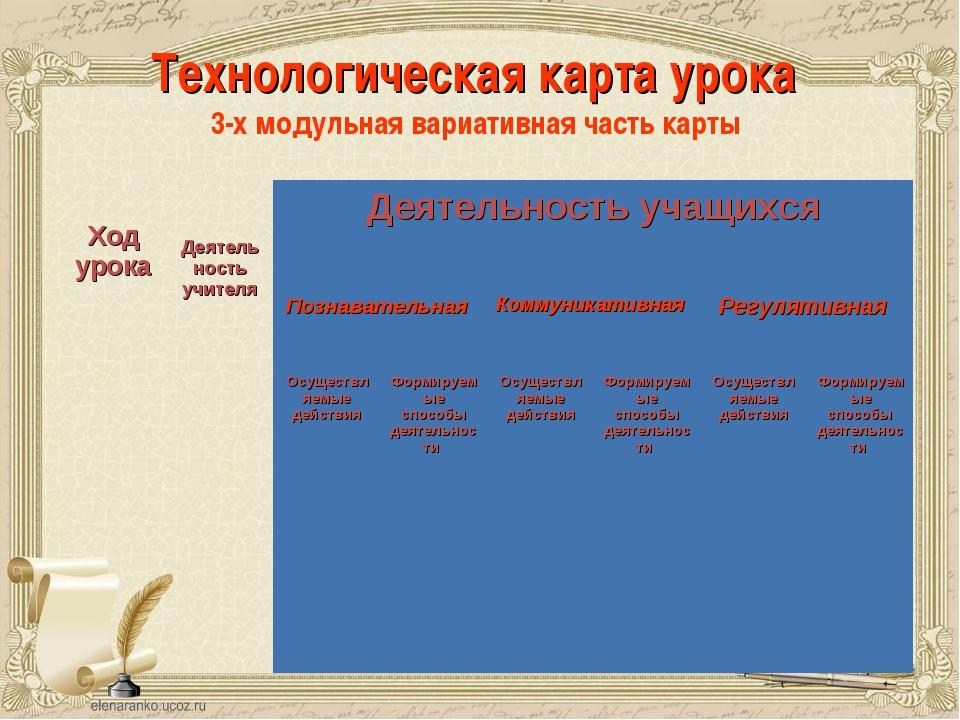 Технологическая карта урока 3-х модульная вариативная часть карты Ход урока...