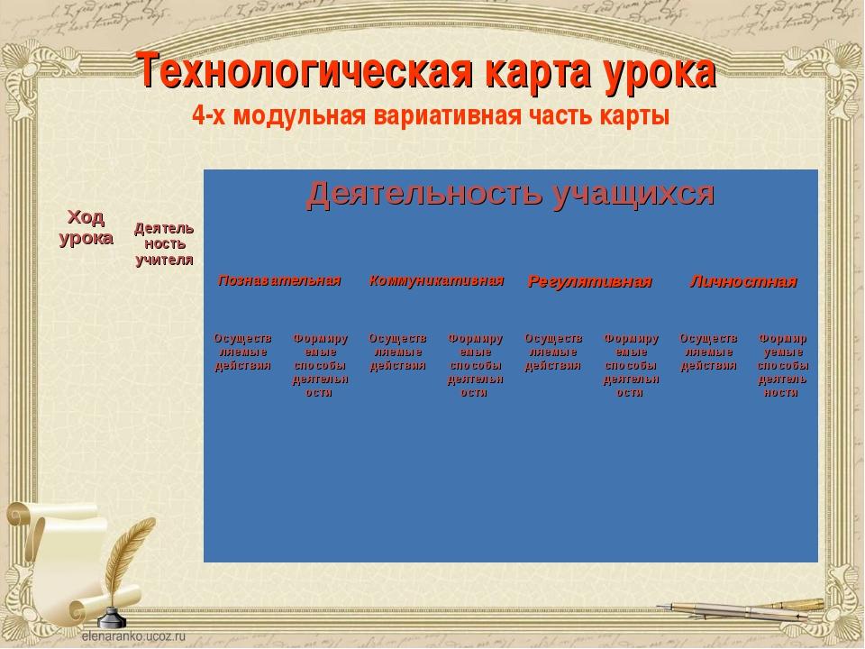 Технологическая карта урока 4-х модульная вариативная часть карты Ход урока...