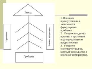 . 1. В нижнем прямоугольнике в записывается формулировка проблемы. 2. Учащие