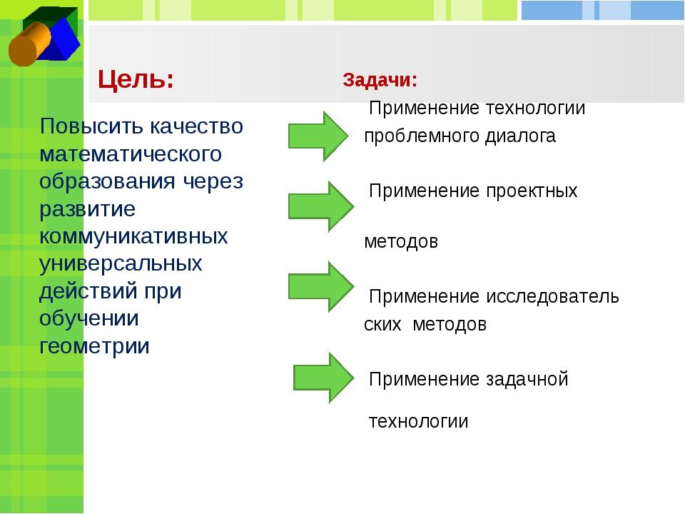 Цель: Задачи: Применение технологии проблемного диалога Применение проектных...
