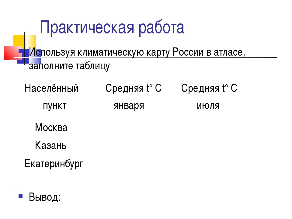 Практическая работа Используя климатическую карту России в атласе, заполните...