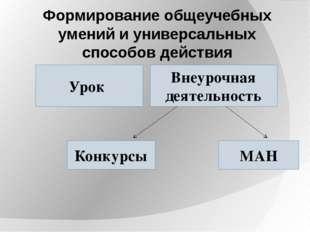 Формирование общеучебных умений и универсальных способов действия Урок Внеуро