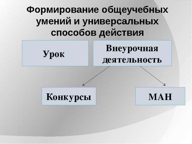 Формирование общеучебных умений и универсальных способов действия Урок Внеуро...