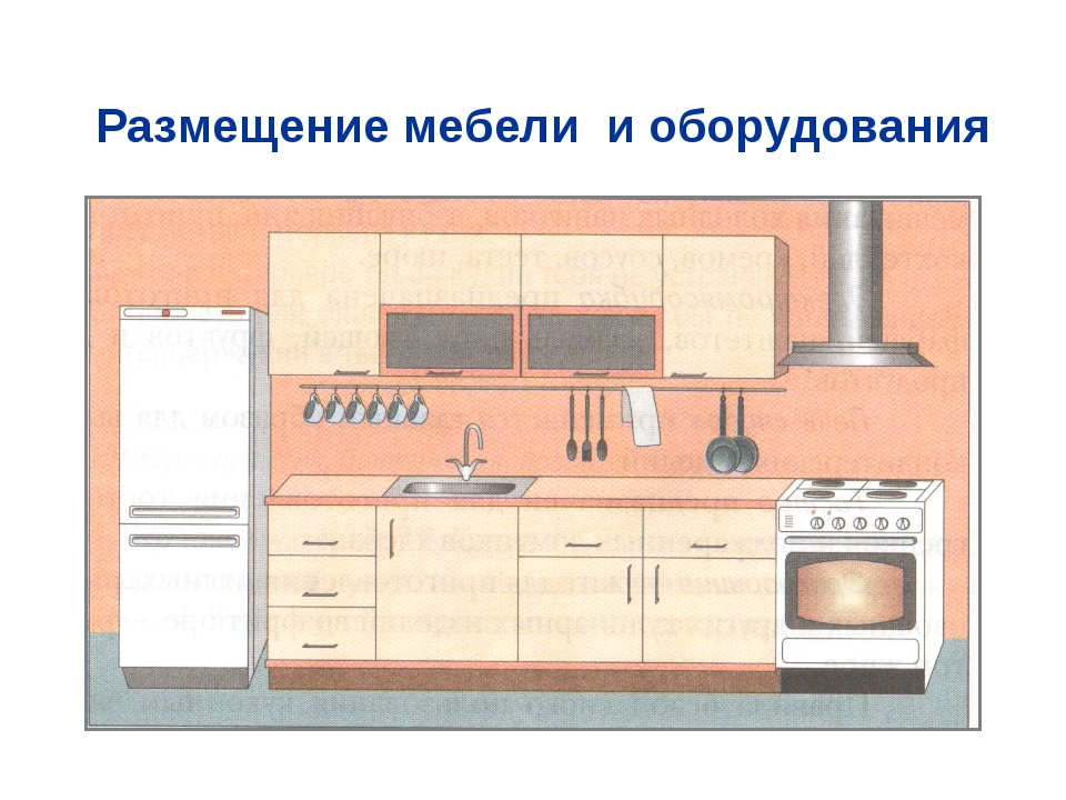 Размещение мебели и оборудования