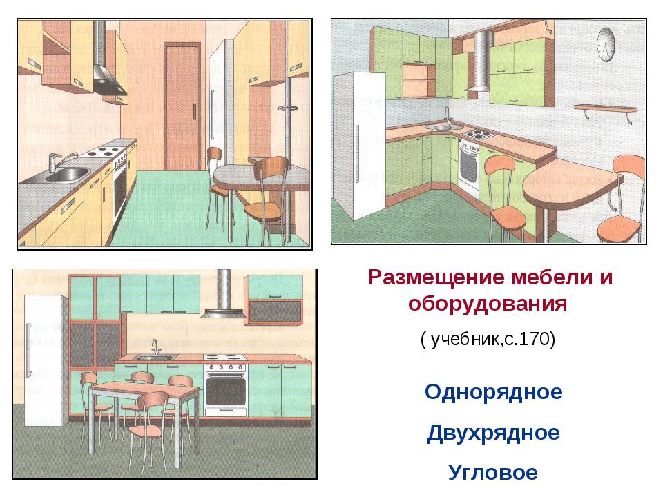 Размещение мебели и оборудования ( учебник,с.170) Однорядное Двухрядное Угло...