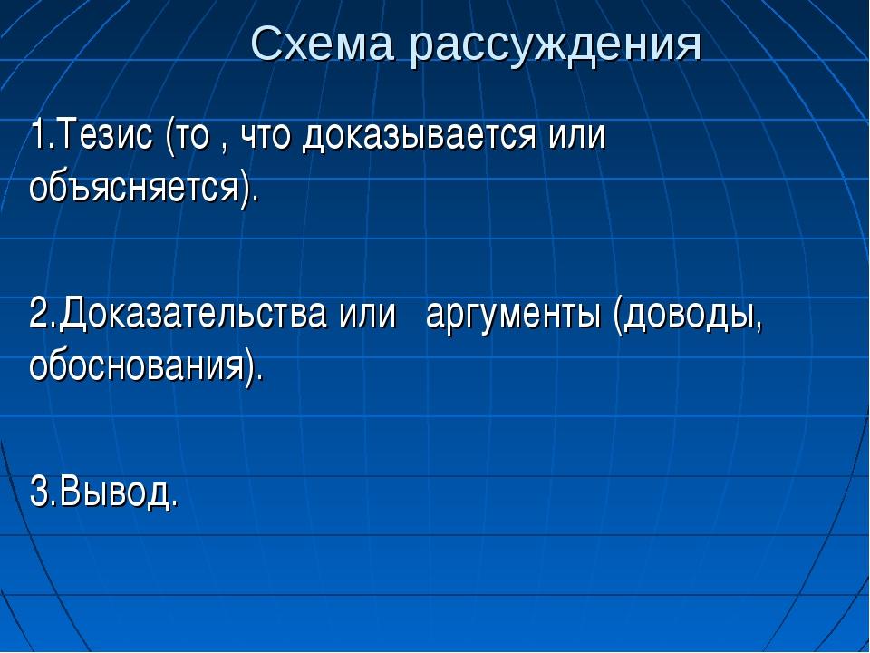 слайда 3 Схема рассуждения 1.