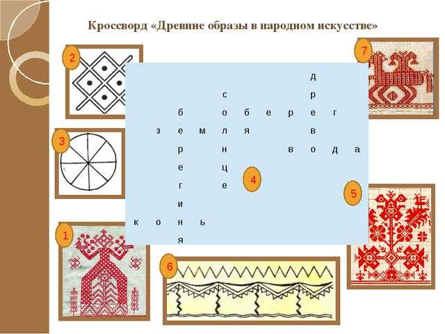 Кроссворд «Древние образы в народном искусстве» 1 3 2 6 4 7 5 д с р б о б е р...