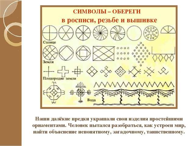 Наши далёкие предки украшали свои изделия простейшими орнаментами. Человек пы...