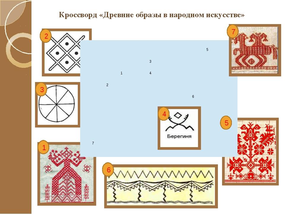 Кроссворд «Древние образы в народном искусстве» 1 2 3 4 5 6 7 5 3  1 4   ...