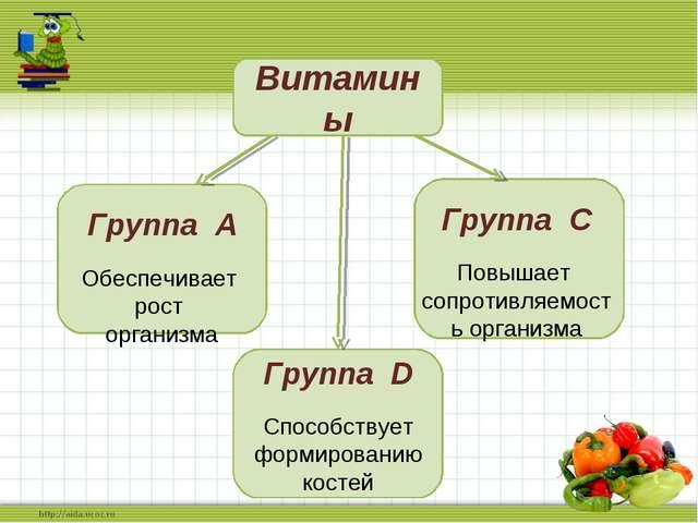 Группа А Обеспечивает рост организма Группа С Повышает сопротивляемость орган...