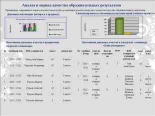 Анализ и оценка качества образовательных результатов Применение современных