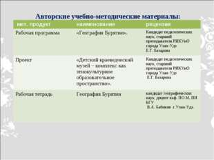 Авторские учебно-методические материалы: мет. продуктнаименованиерецензия Р