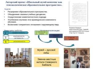Задачи: Расширение образовательного пространства; Объединение смежных учебны