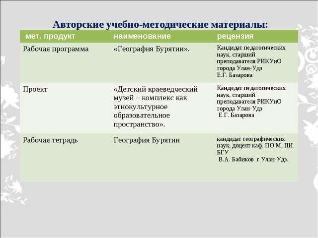 Авторские учебно-методические материалы: мет. продуктнаименованиерецензия Р...