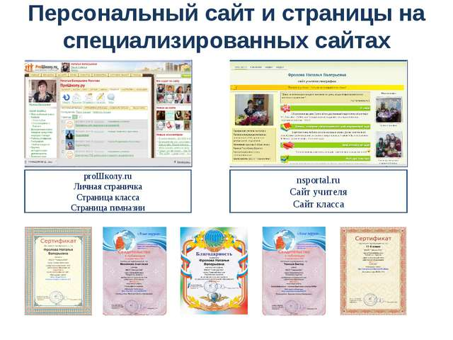 Персональный сайт и страницы на специализированных сайтах proШколу.ru Личная...