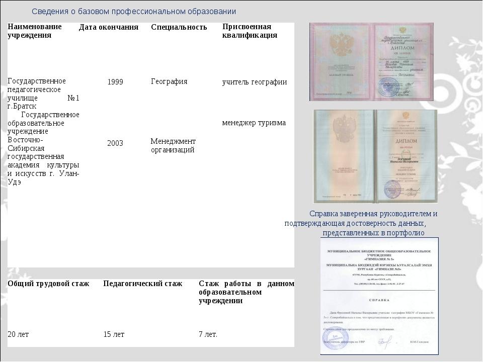 Сведения о базовом профессиональном образовании Справка заверенная руководит...