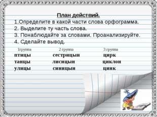 План действий. Определите в какой части слова орфограмма. 2. Выделите ту част