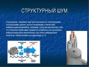 СТРУКТУРНЫЙ ШУМ Структурным - называют шум при излучении его строительными ко