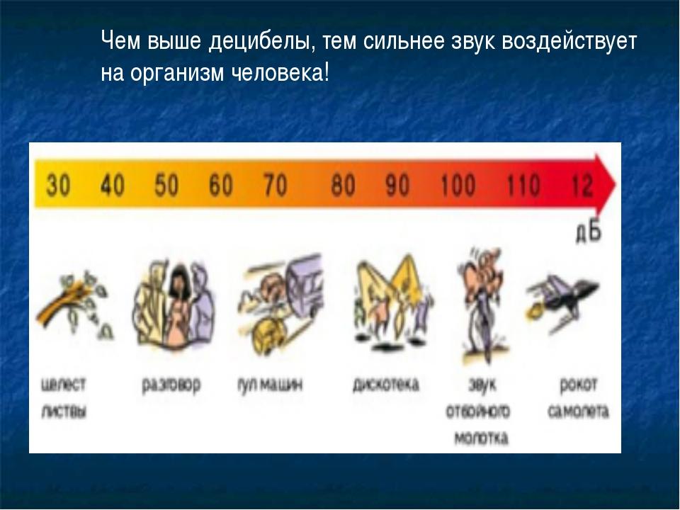 Чем выше децибелы, тем сильнее звук воздействует на организм человека!