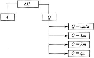 http://www.prosv.ru/metod/fadeeva7-8-9/images/68.jpg