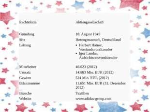 Rechtsform Aktiengesellschaft Gründung 18. August 1949 Sitz Herzogenaurach,