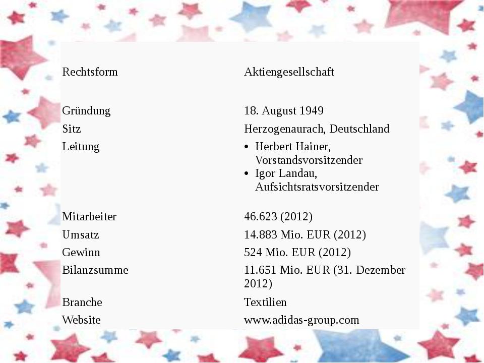 Rechtsform Aktiengesellschaft Gründung 18. August 1949 Sitz Herzogenaurach,...