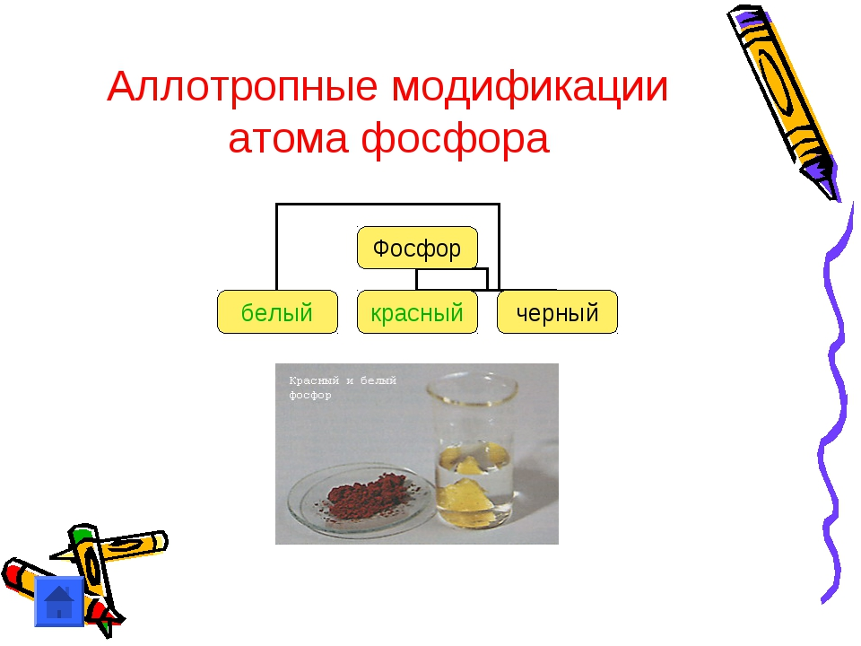 Аллотропные модификации атома фосфора