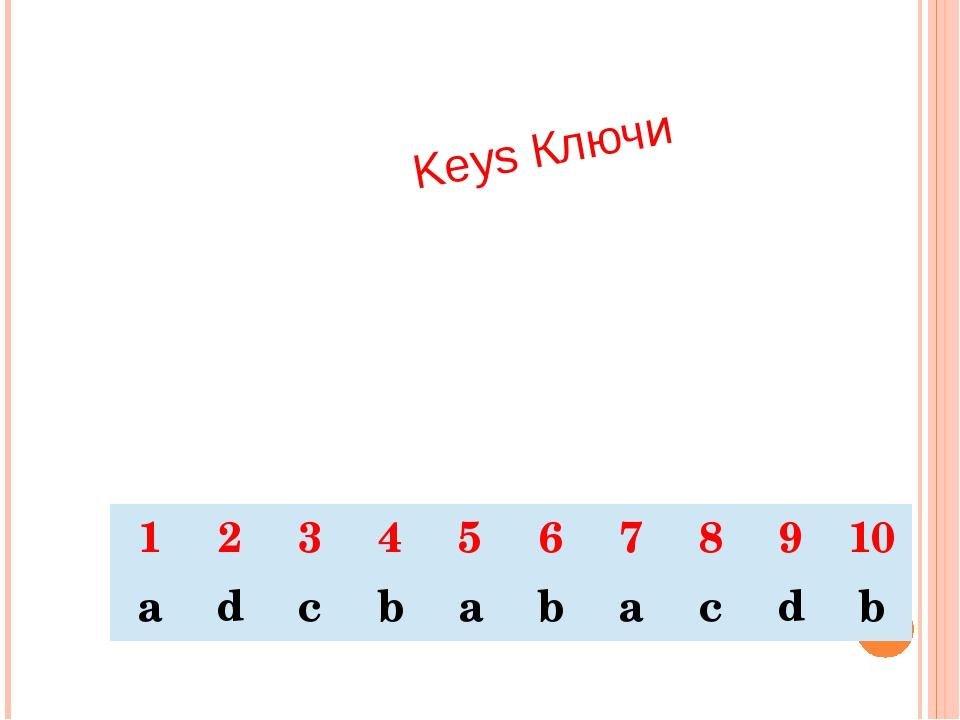 Keys Ключи 1 2 3 4 5 6 7 8 9 10 a d c b a b a c d b