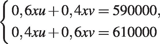 http://reshuege.ru/formula/9e/9e065200519716edbf6f33c9c603cbf4p.png