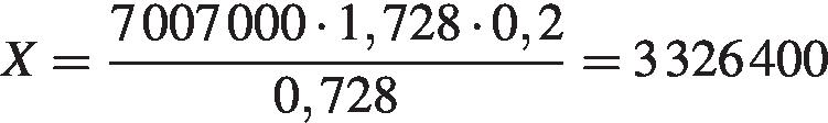 http://reshuege.ru/formula/5d/5d2bf0204125acf0f1403d56505087b7p.png