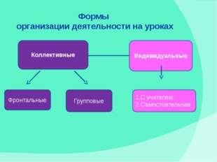 Формы организации деятельности на уроках 1.С учителем 2.Самостоятельная Колле