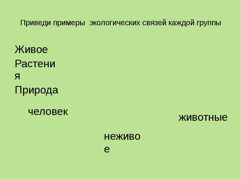 Приведи примеры экологических связей каждой группы человек неживое животные Ж...