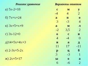 Решите уравнениеВарианты ответов а) 5х-2=18сму -442 б) 7х=х+24