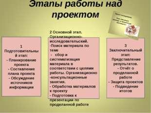 Этапы работы над проектом 1 Подготовительный этап: - Планирование проекта - С