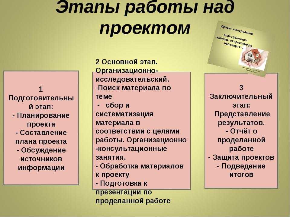 Этапы работы над проектом 1 Подготовительный этап: - Планирование проекта - С...