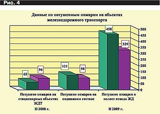 http://www.secuteck.ru/archive/p17/images/kpb-2011-37-40-ris-4.jpg